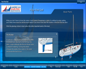 your first sail boat diagram