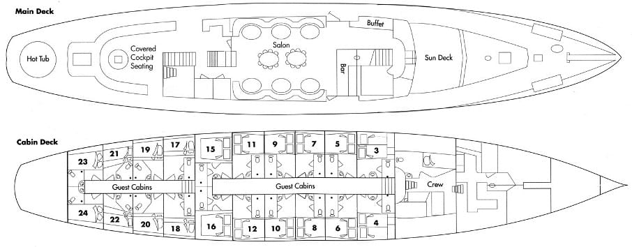 Arabella Deck Layout